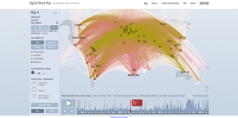 La Digital Attack Map des attaques DDoS dans le monde